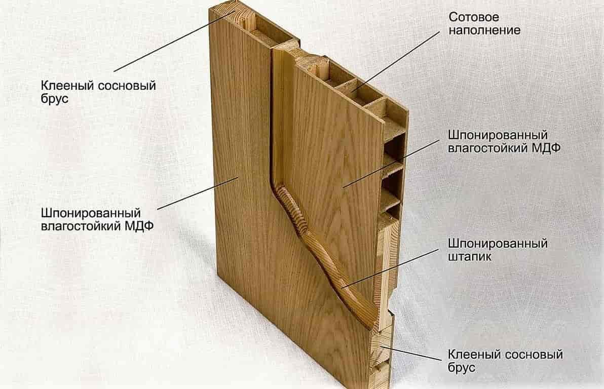 схема шпонированной двери
